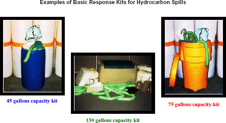 Examples of Basic Response Kits for Hydrocarbon Spills