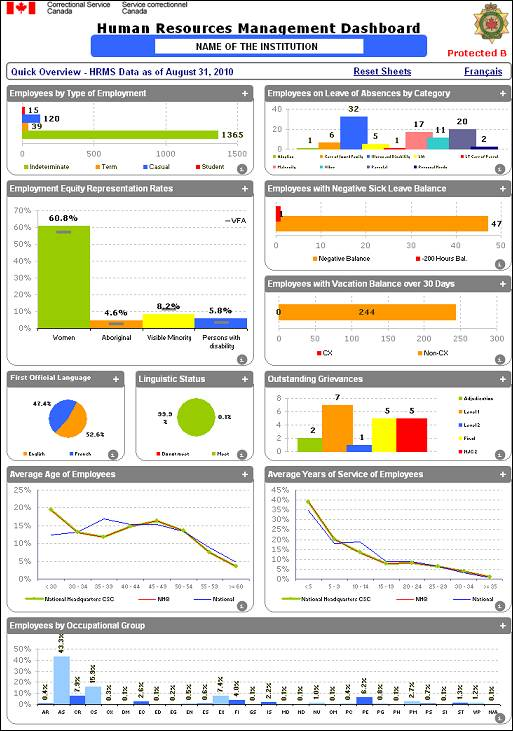 A Social Media Analytics Sample Dashboard In Excel Powered By